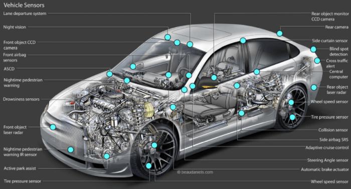 car-sensors