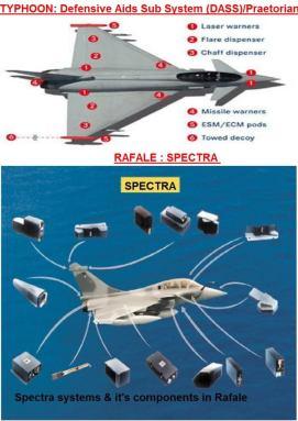 spetra system