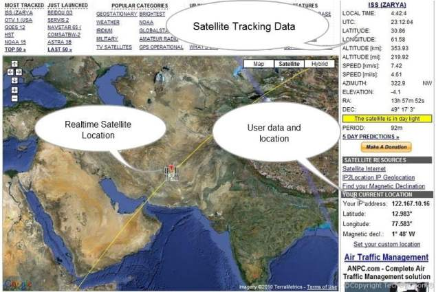 track satellite