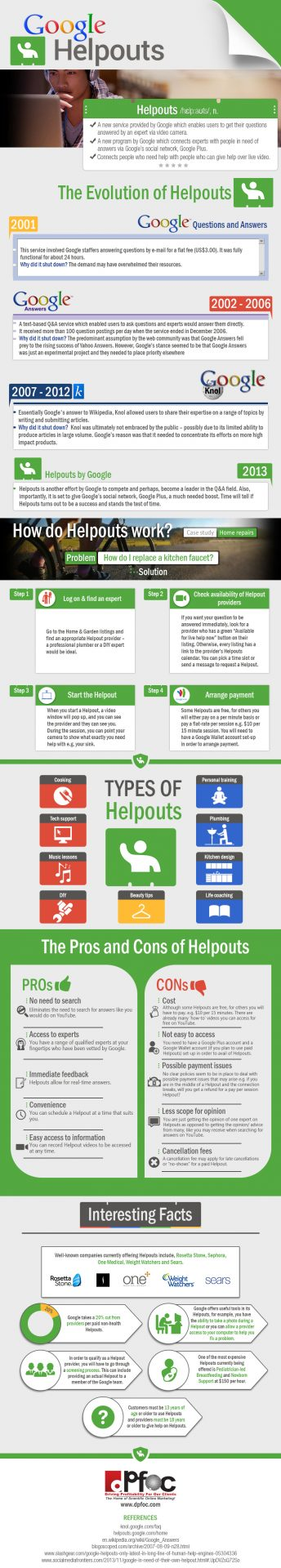 Google Helpout Infographic