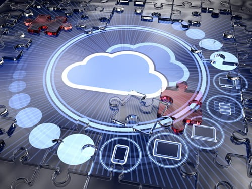 cloud computer based analytics