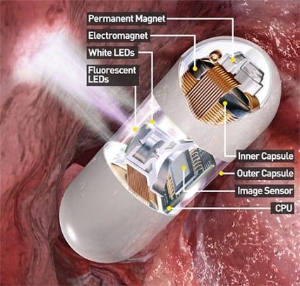 Smart Pills future health tech