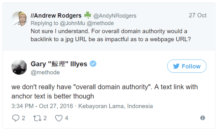 domain authority analysis