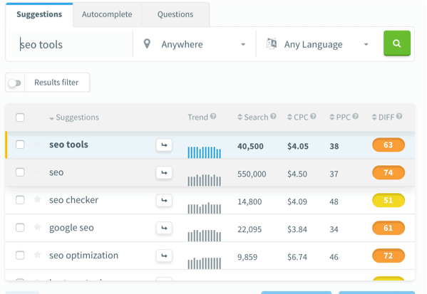 kwfinder seo tool dashboard