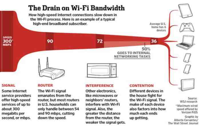 TECHGYO_Bandwidth hogging can also be a reason for slow internet
