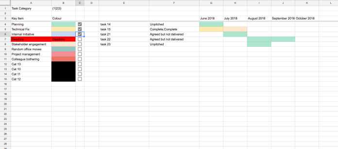 Visualizing Time: A Project Management How-To Using Google Sheets 4