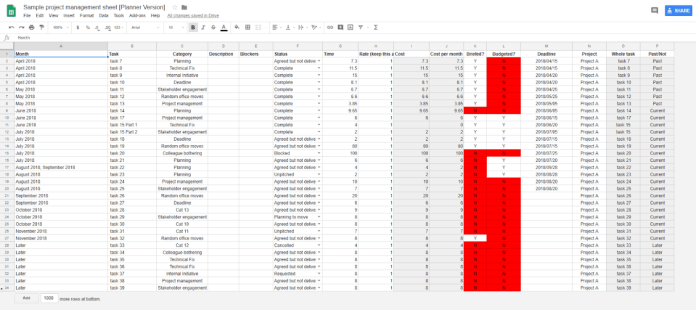 Visualizing Time: A Project Management How-To Using Google Sheets 5