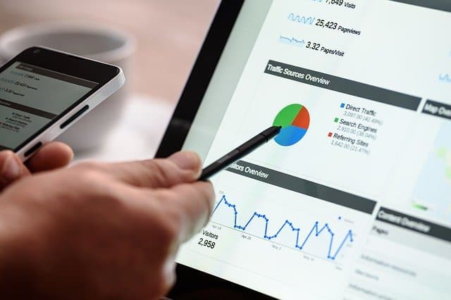 6 Marketing Key Performance Indicators that Really Matter to your Business 1