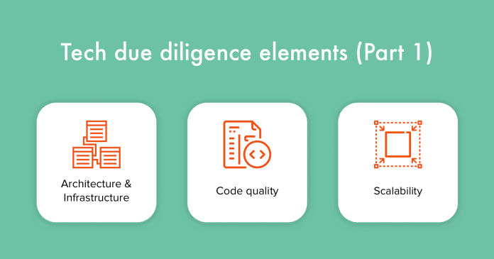 A Comprehensive Guide on Technical Due Diligence for Startups in 6 easy Steps 1