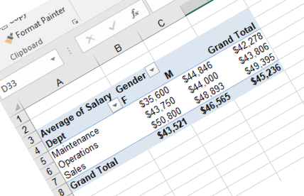 Excel Pivot Table example.