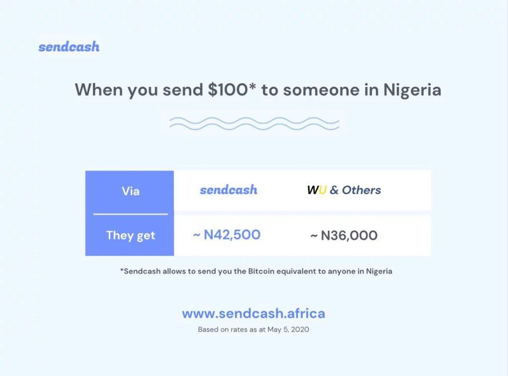 Sendcash by buycoin transfer platform