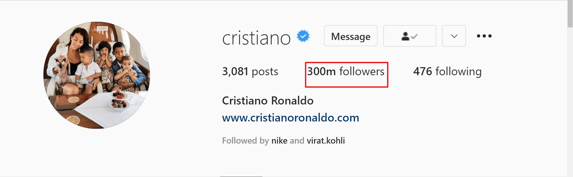 Cristiano Ronaldo Followers