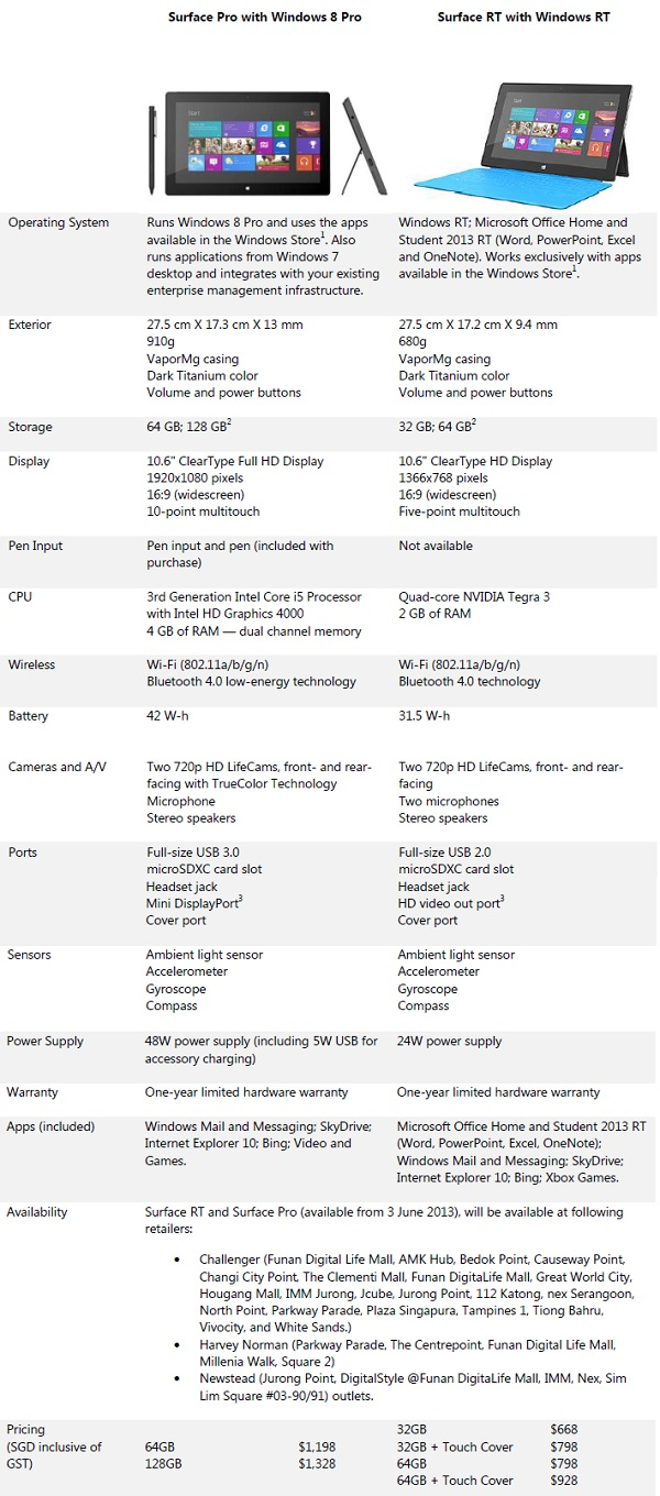 surface-pro-rt-compare