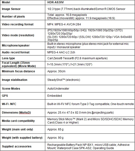 sony-HDR-AS30V-specifications