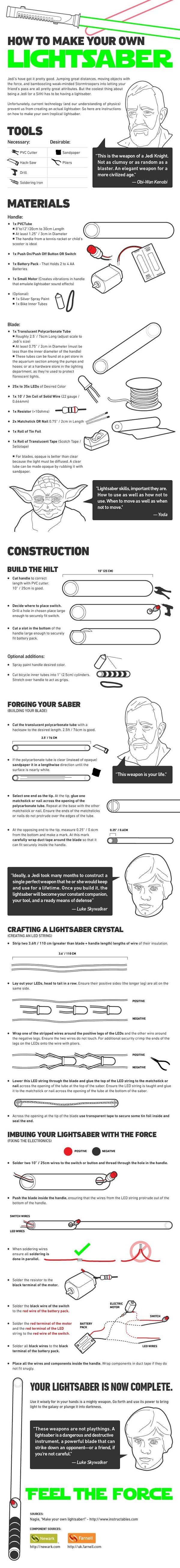infographic-lightsaber