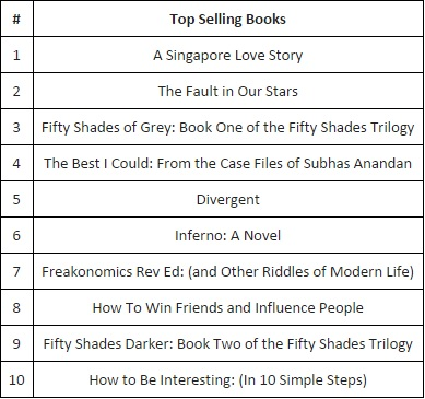android-best-selling-books-2014