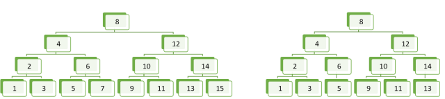 Build Balanced Binary Search Tree from Array