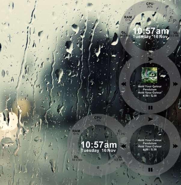 Figures for Rainmeter