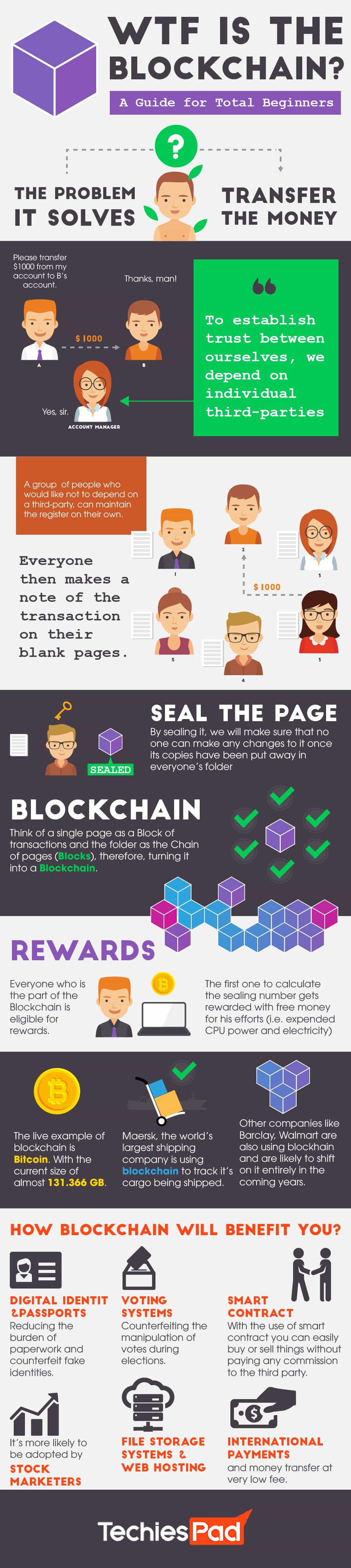 an ultimate beginner s guide to blockchain realcleardefense rh realcleardefense com blockchain ultimate beginner's guide to blockchain technology pdf complete beginners guide to blockchain