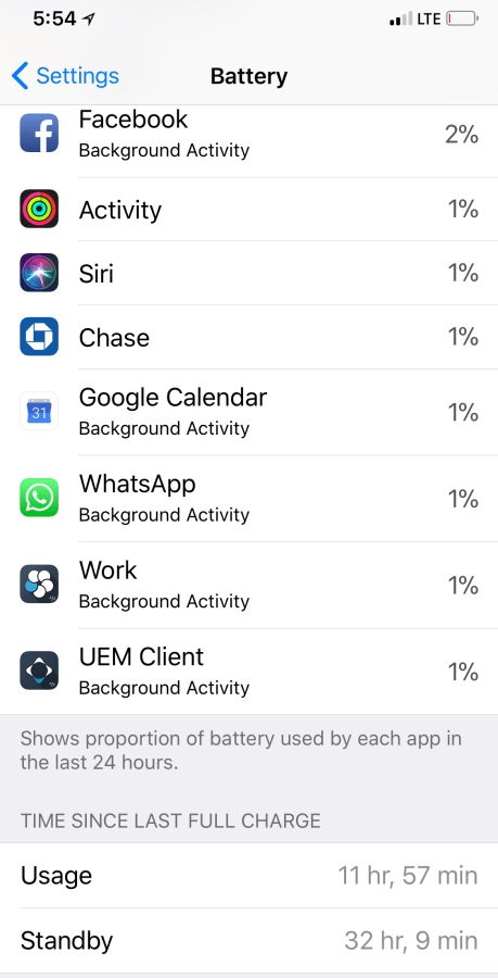 180202 iPhone X Battery Life