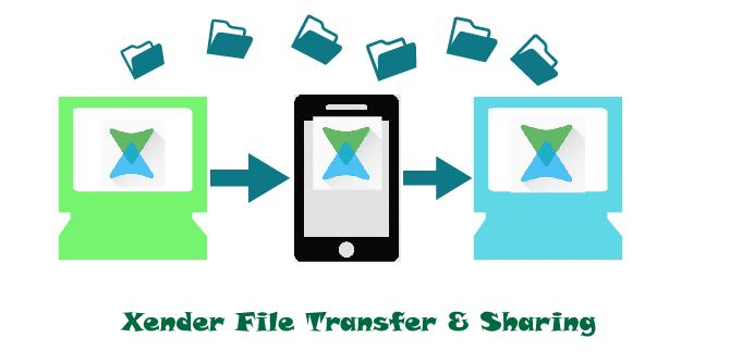 How To Use Xender To Transfer Files Between Your Android and PC