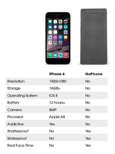 nophone6.jpg