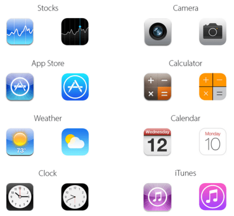 Comparison between iOS6 vs iOS7