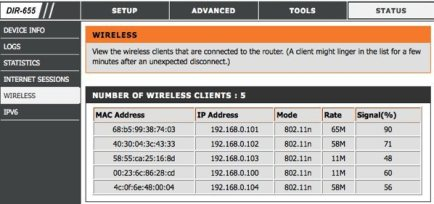 Router - Wireless connected devices