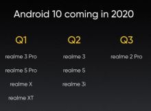 List of Realme devices to get Android 10 OS update