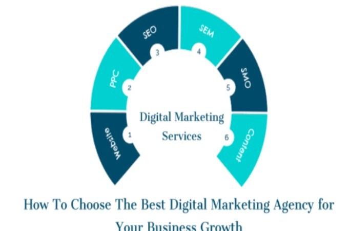The 6 Tips for Choosing a Best Digital Marketing Agency