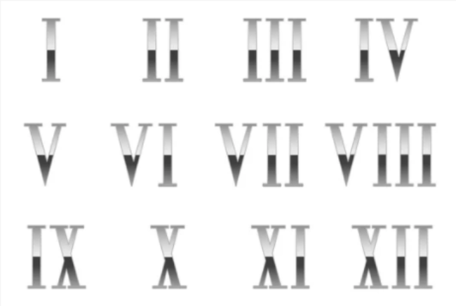5 tips to learn Roman numerals