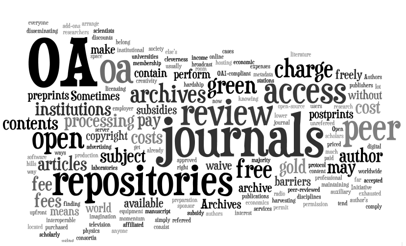 The Curious Case of Academic Journals