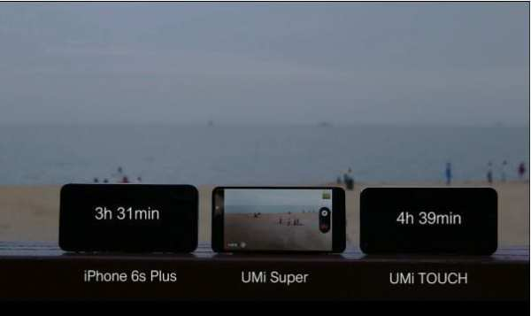 UMi Super leaves you two days worry free from battery