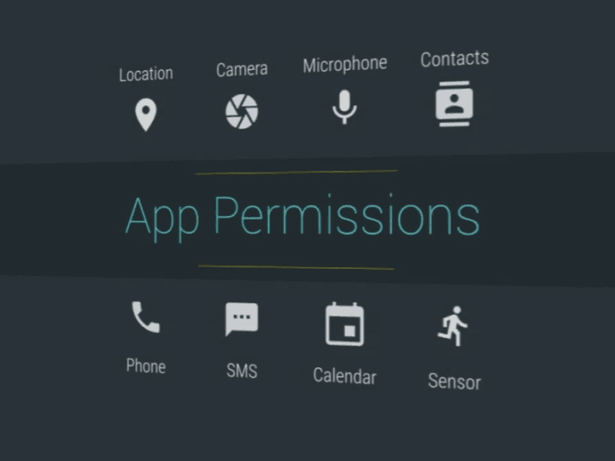 Android App Permission
