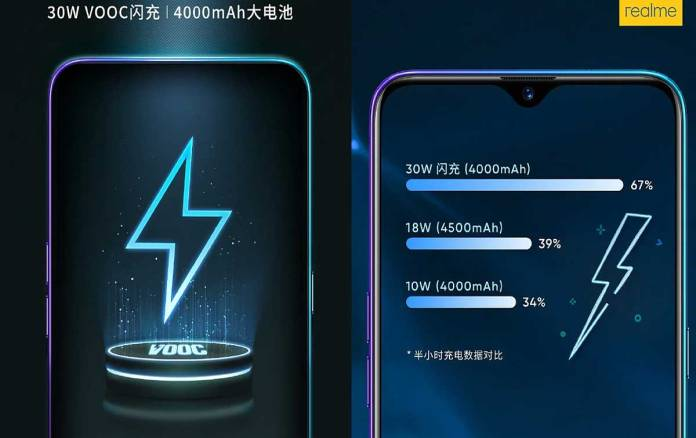 Realme X2 Will Come With 4000mAh Battery 30W VOOC 4.0 Fast Charge Support Company Confirms