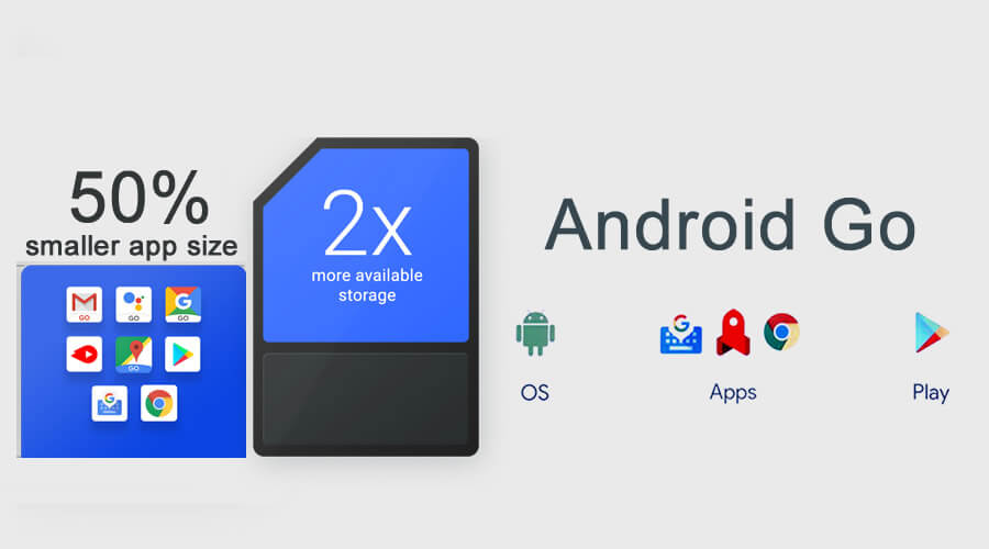 Best Antivirus Android Devices