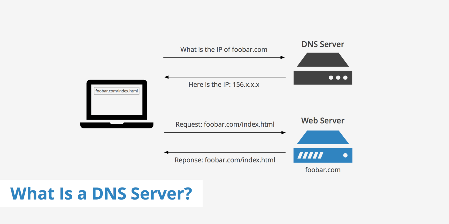 Benefits Of Using A Free Public DNS Server