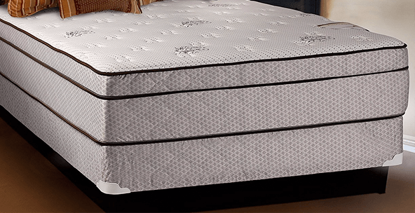 Types Of Spring Mattresses TechLogitic - Different types of mattresses