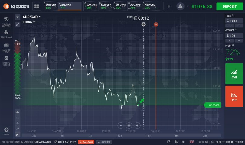 IQ Option Review