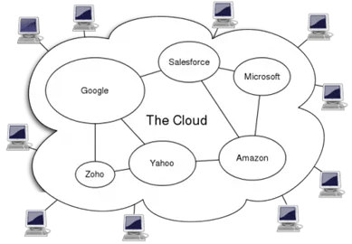 cloud_computing_2