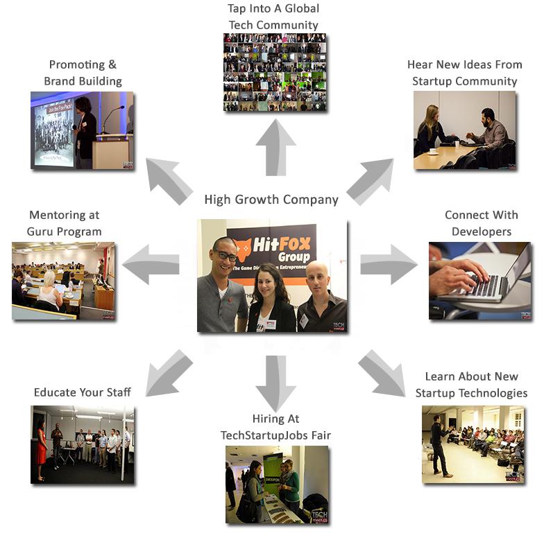 High-growth-company-copy3