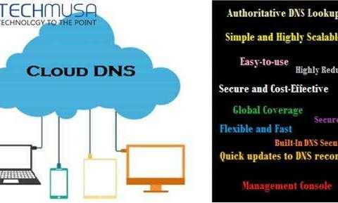 Cloud DNS