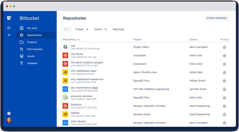 GitHub alternatives
