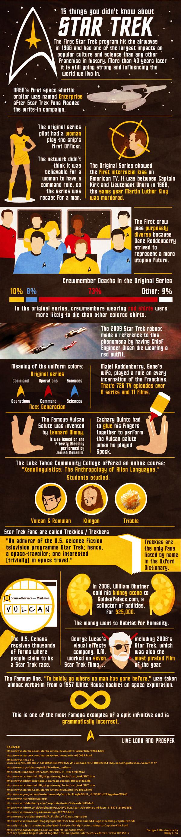 15_things_star_trek_infographic
