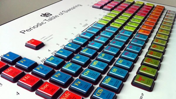 periodic swearing clay interactive funny keyboard