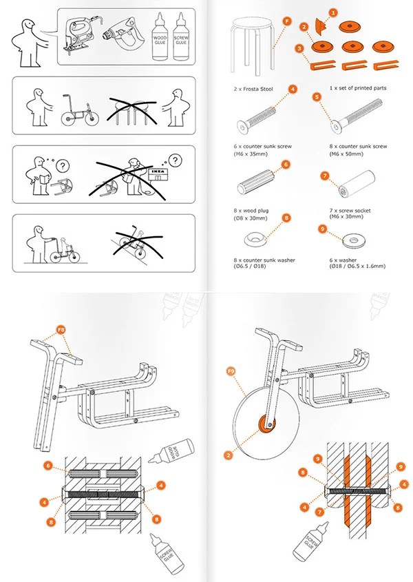 Ikea Bunk Bed Instruction Manual  funny ikea assembly