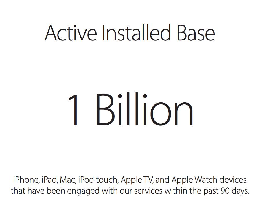 애플, 활성화 기기 10억개 돌파