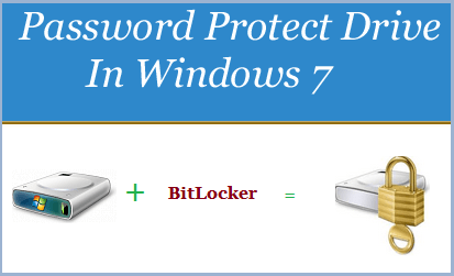 password Protected Hard drive In Windows 7