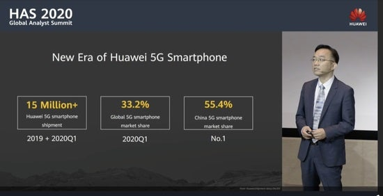 Huawei has shipped 15 million 5G phones