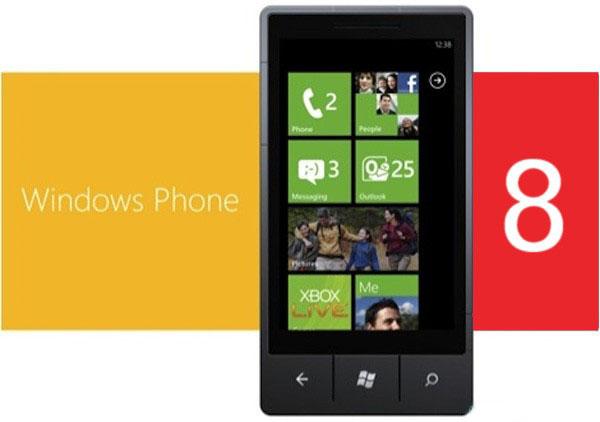 Better Skype integration in Windows Phone 8?